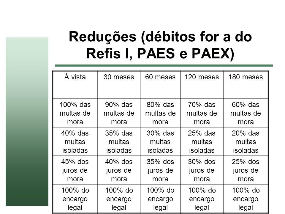 Reduções (débitos for a do Refis I, PAES e PAEX)
