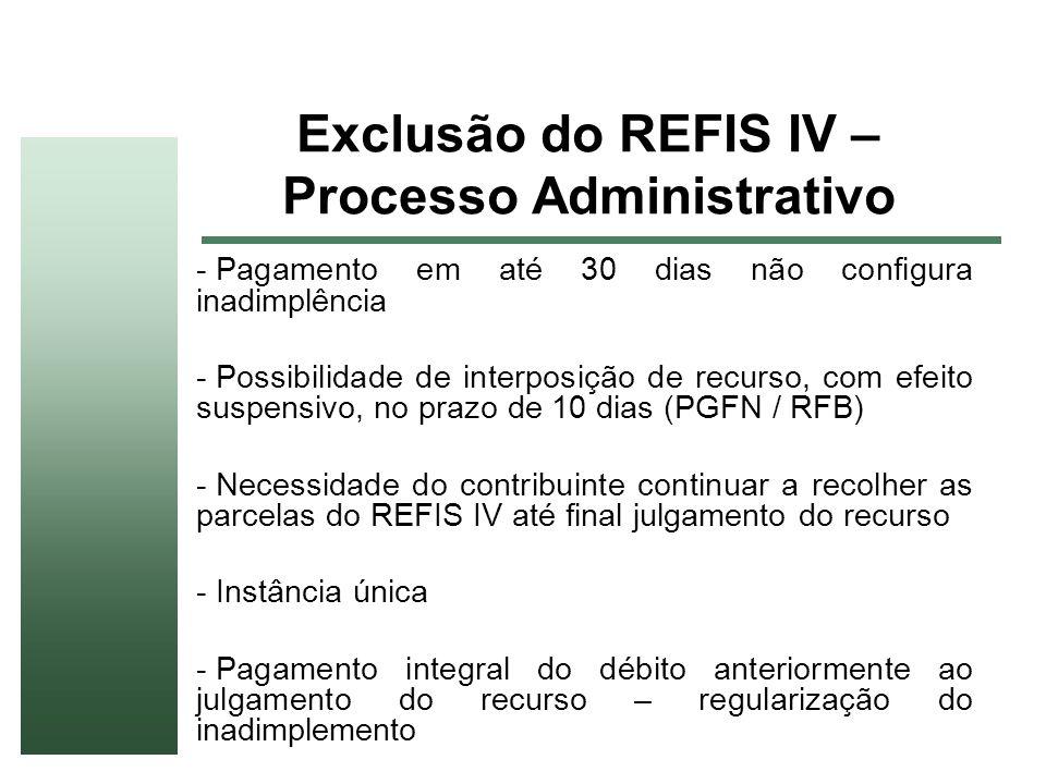 Exclusão do REFIS IV – Processo Administrativo