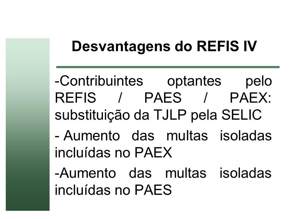 Desvantagens do REFIS IV