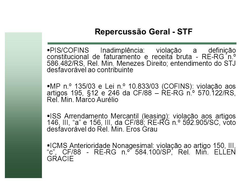 Repercussão Geral - STF
