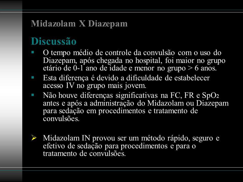 Discussão Midazolam X Diazepam