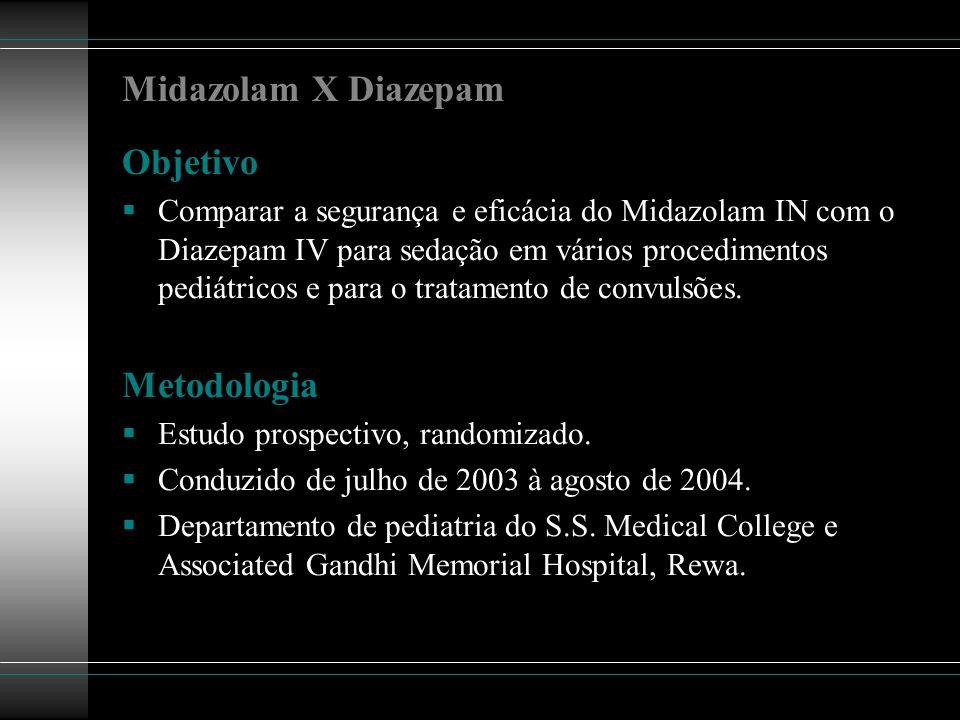Midazolam X Diazepam Objetivo Metodologia
