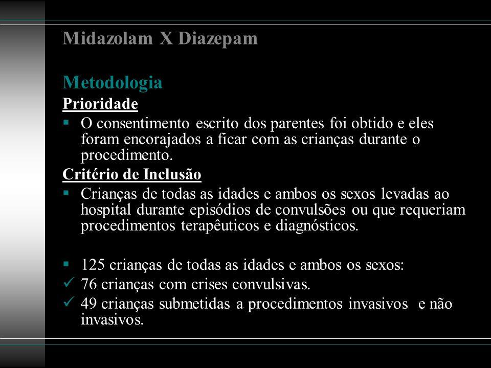 Midazolam X Diazepam Metodologia Prioridade
