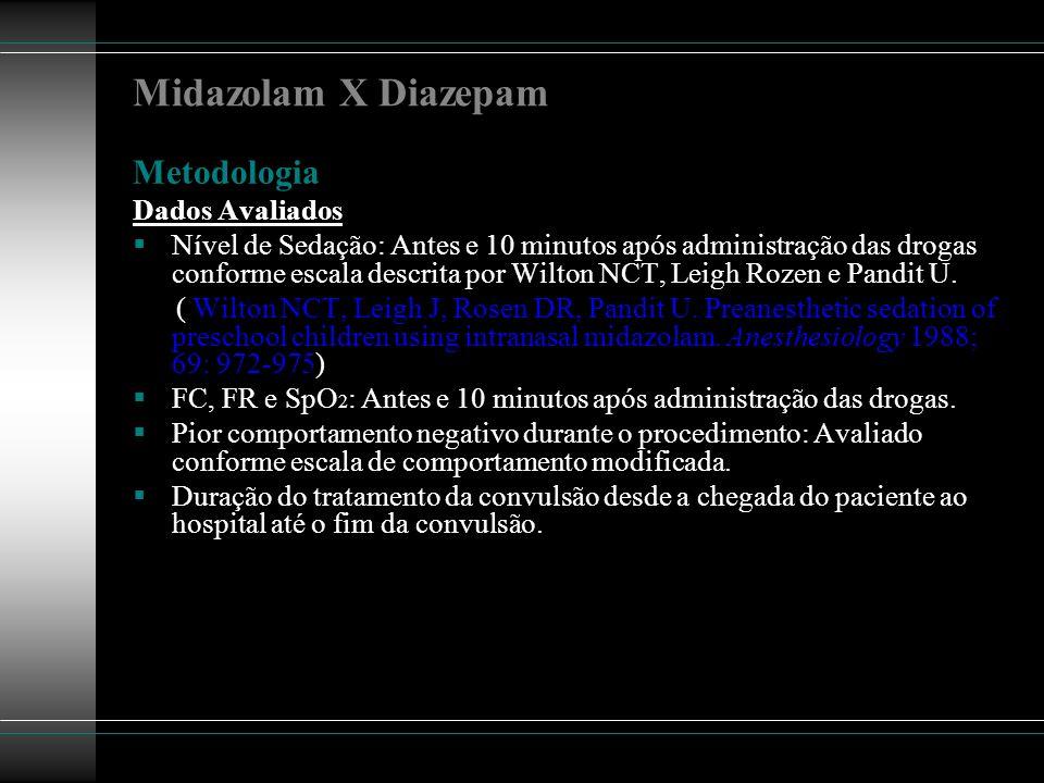 Midazolam X Diazepam Metodologia Dados Avaliados