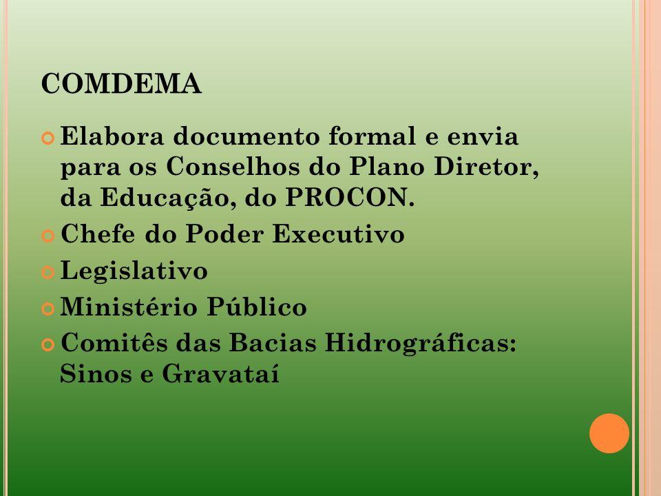 COMDEMA Elabora documento formal e envia para os Conselhos do Plano Diretor, da Educação, do PROCON.