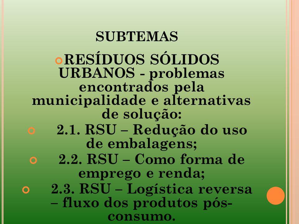 subtemas RESÍDUOS SÓLIDOS URBANOS - problemas encontrados pela municipalidade e alternativas de solução: