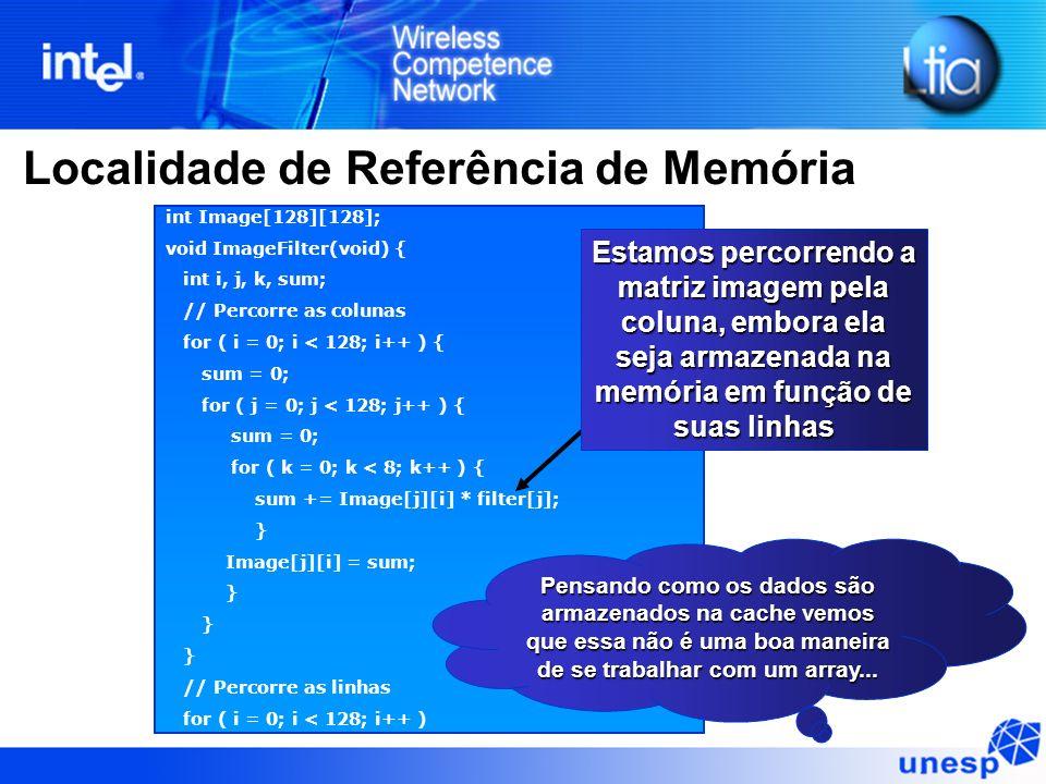 Localidade de Referência de Memória