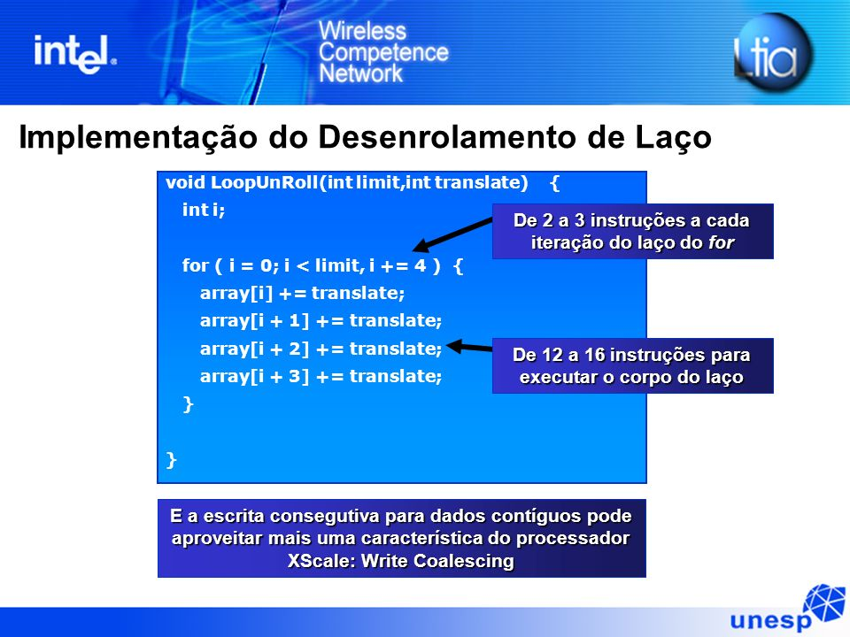 Implementação do Desenrolamento de Laço