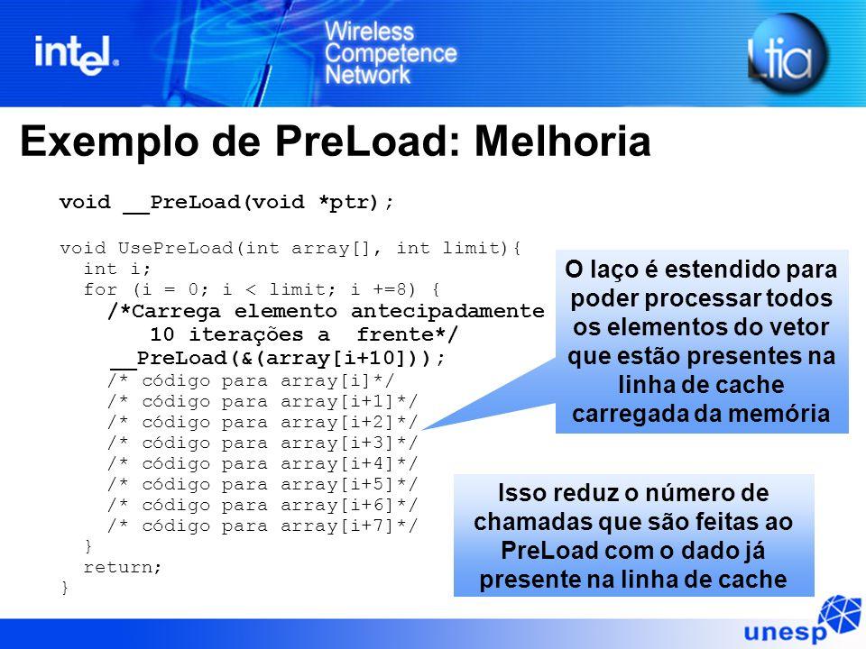 Exemplo de PreLoad: Melhoria
