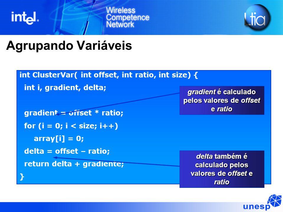 Agrupando Variáveis int ClusterVar( int offset, int ratio, int size) {
