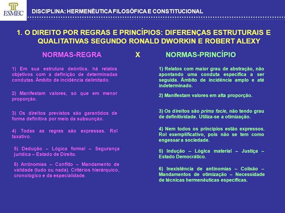 NORMAS-REGRA X NORMAS-PRINCÍPIO