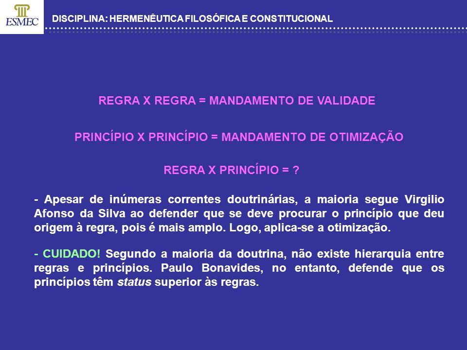 REGRA X REGRA = MANDAMENTO DE VALIDADE