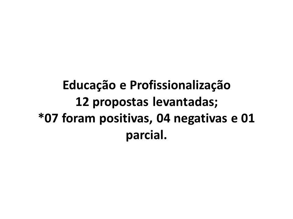 Educação e Profissionalização 12 propostas levantadas;