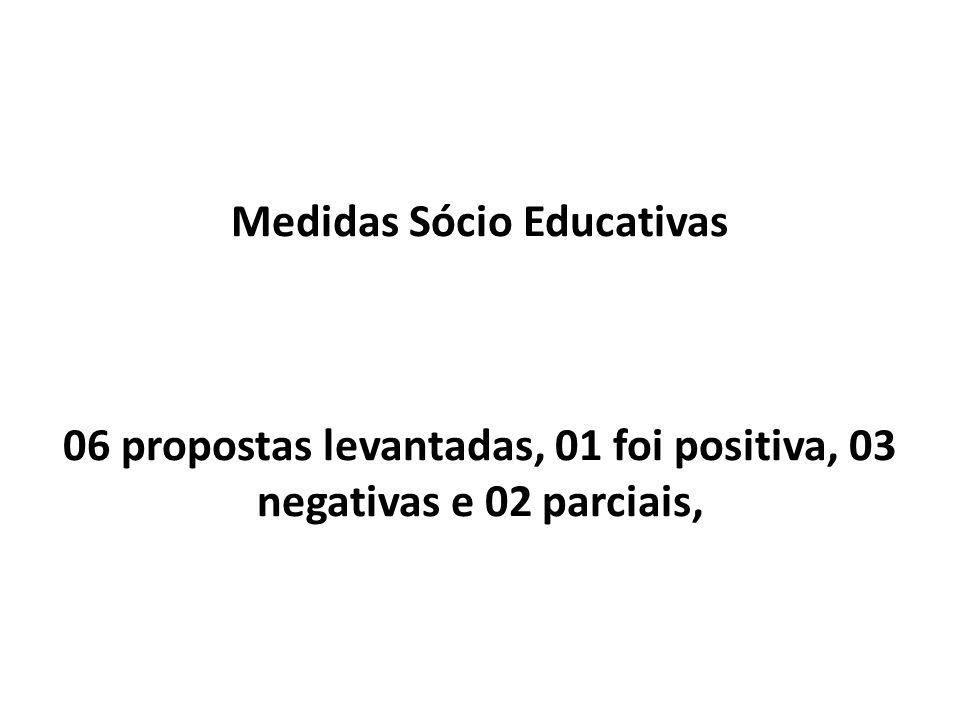 Medidas Sócio Educativas 06 propostas levantadas, 01 foi positiva, 03 negativas e 02 parciais,