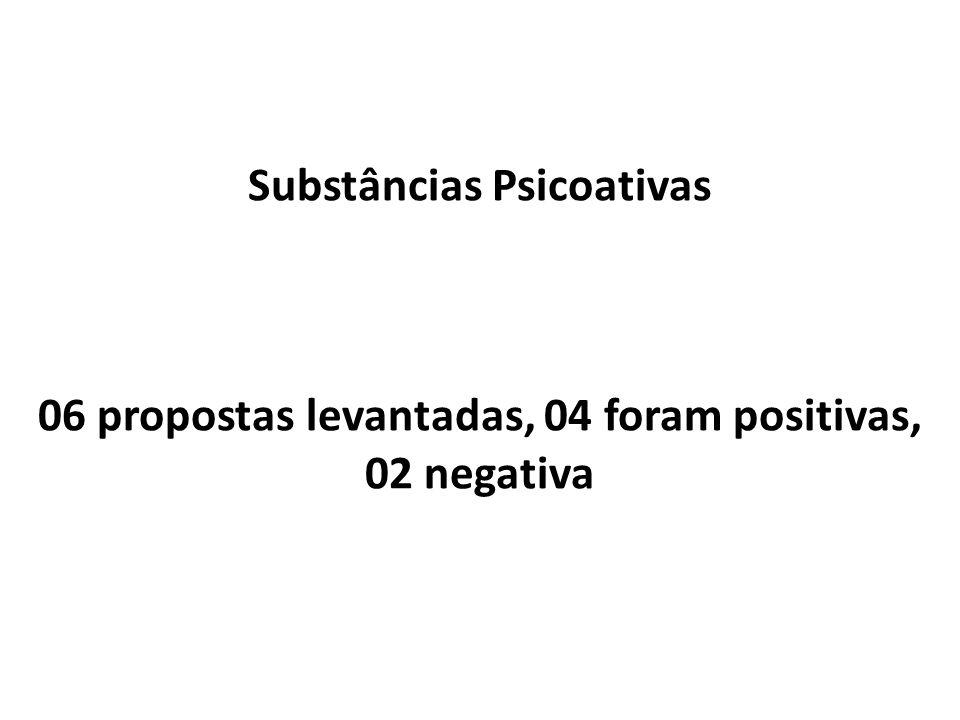 Substâncias Psicoativas 06 propostas levantadas, 04 foram positivas, 02 negativa