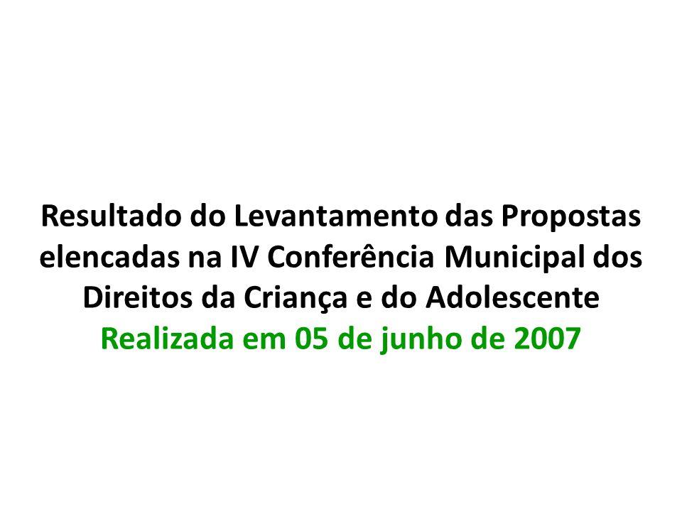 Resultado do Levantamento das Propostas elencadas na IV Conferência Municipal dos Direitos da Criança e do Adolescente Realizada em 05 de junho de 2007