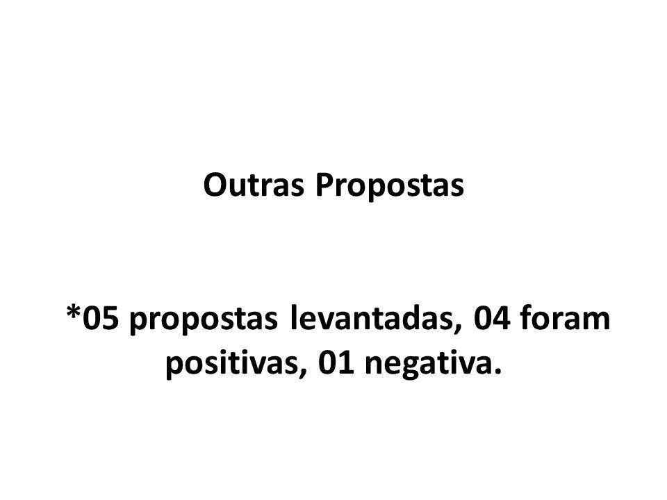 Outras Propostas *05 propostas levantadas, 04 foram positivas, 01 negativa.