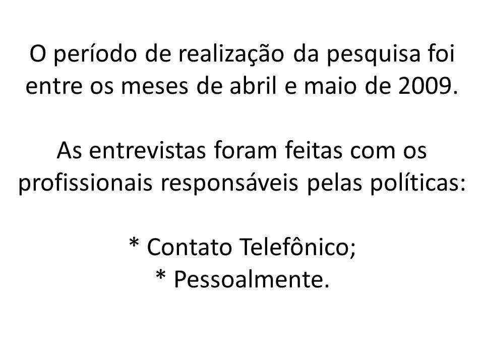 O período de realização da pesquisa foi entre os meses de abril e maio de 2009.