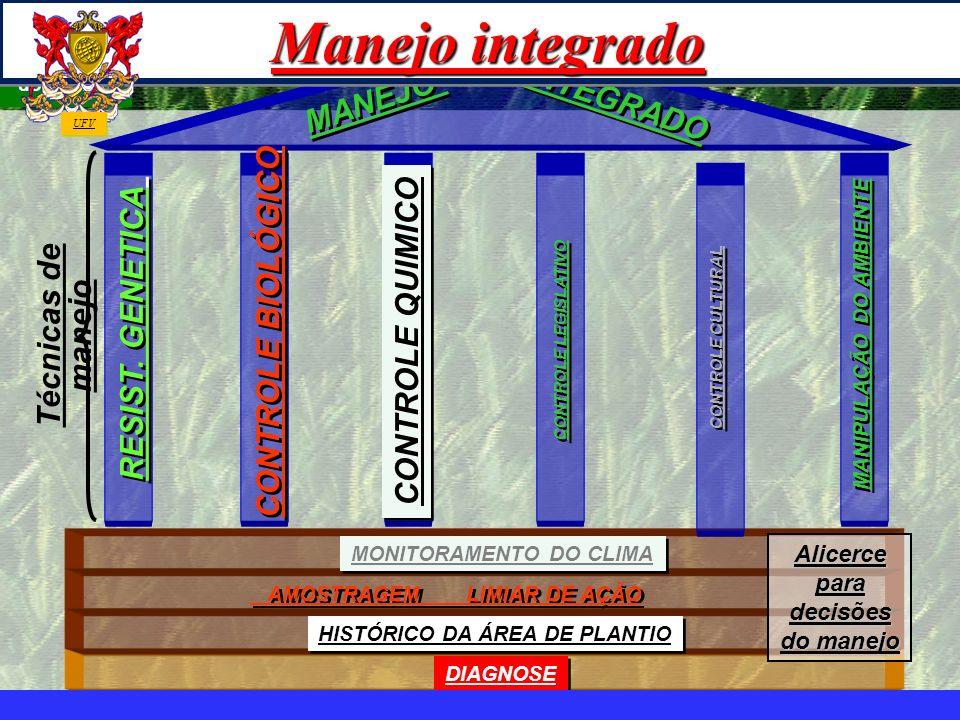 Manejo integrado INTEGRADO MANEJO CONTROLE BIOLÓGICO RESIST. GENETICA