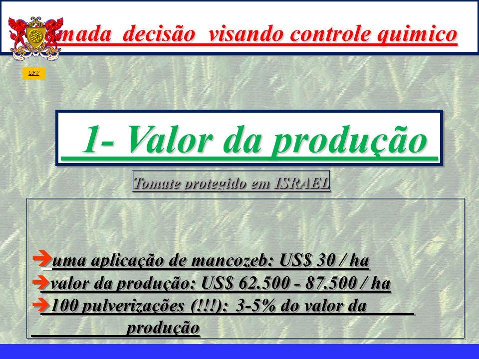 Tomada decisão visando controle quimico Tomate protegido em ISRAEL
