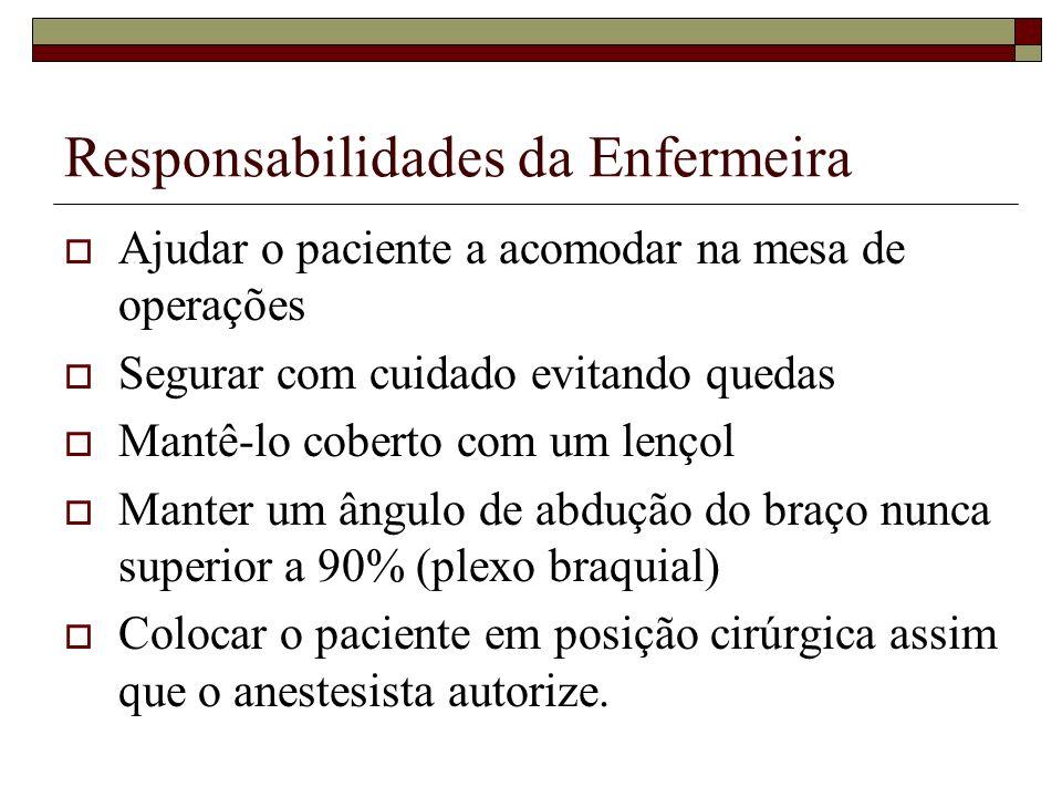 Responsabilidades da Enfermeira