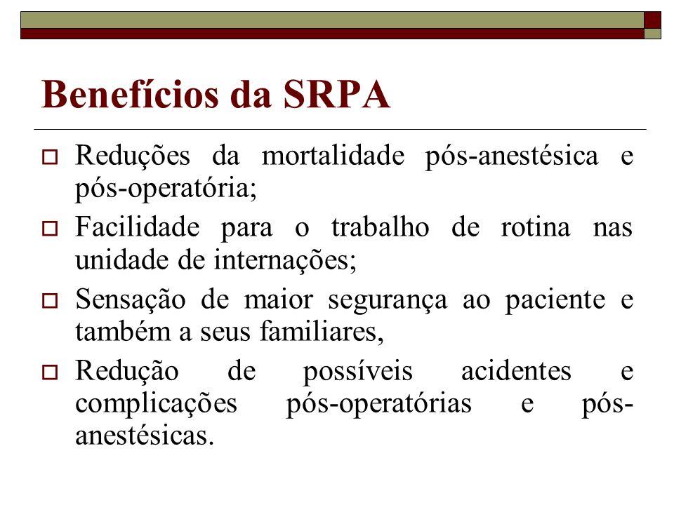 Benefícios da SRPA Reduções da mortalidade pós-anestésica e pós-operatória; Facilidade para o trabalho de rotina nas unidade de internações;