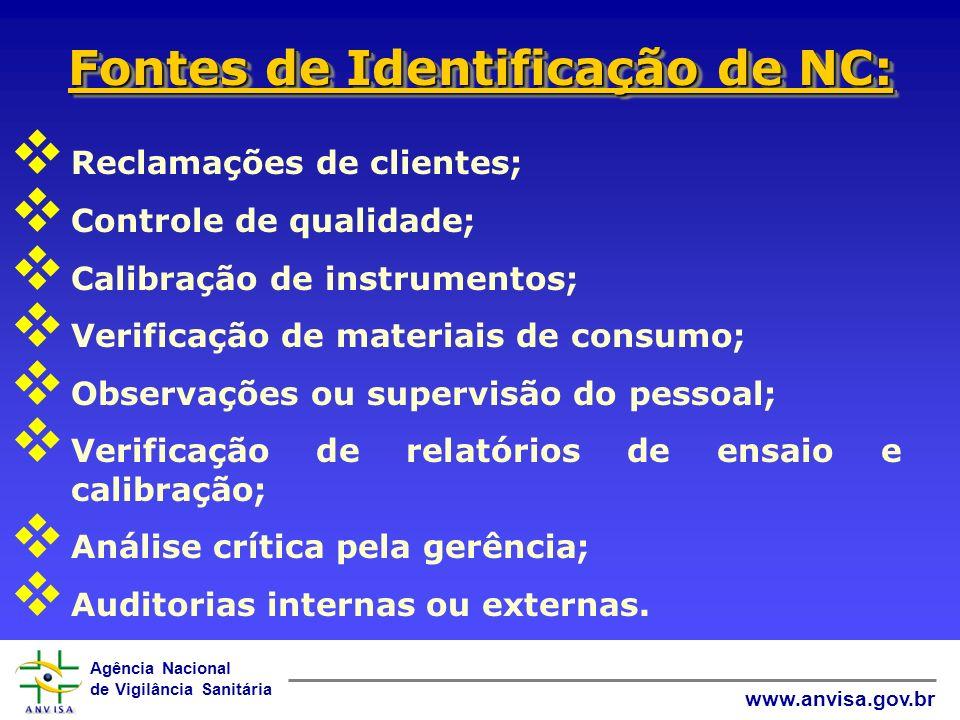 Fontes de Identificação de NC: