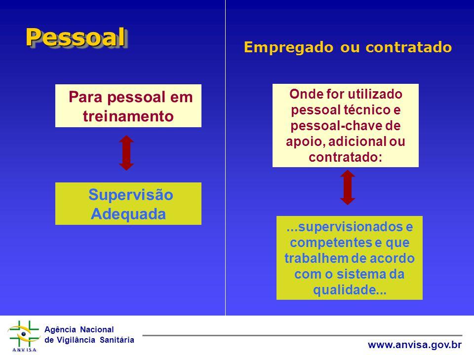 Empregado ou contratado Para pessoal em treinamento