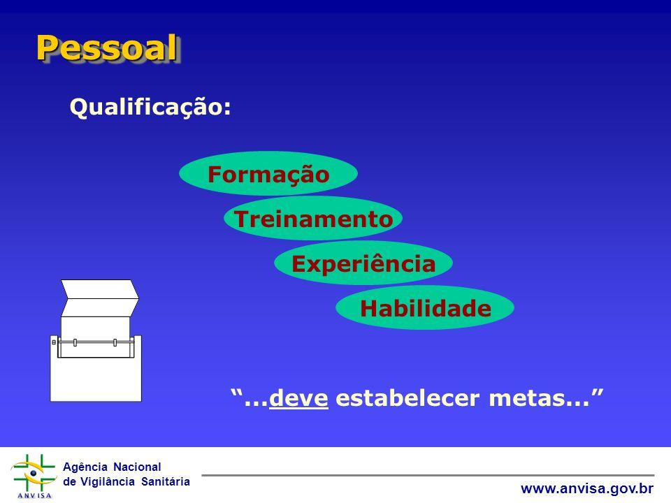 Pessoal Qualificação: Formação Treinamento Experiência Habilidade