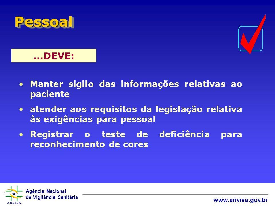 Pessoal ...DEVE: Manter sigilo das informações relativas ao paciente