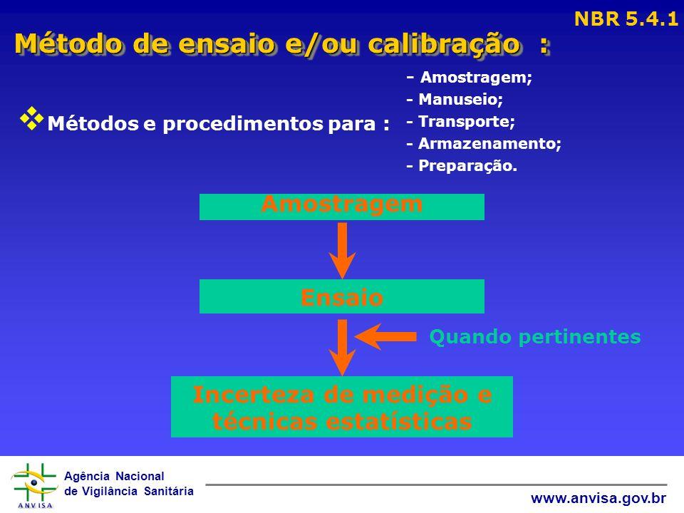 Método de ensaio e/ou calibração :