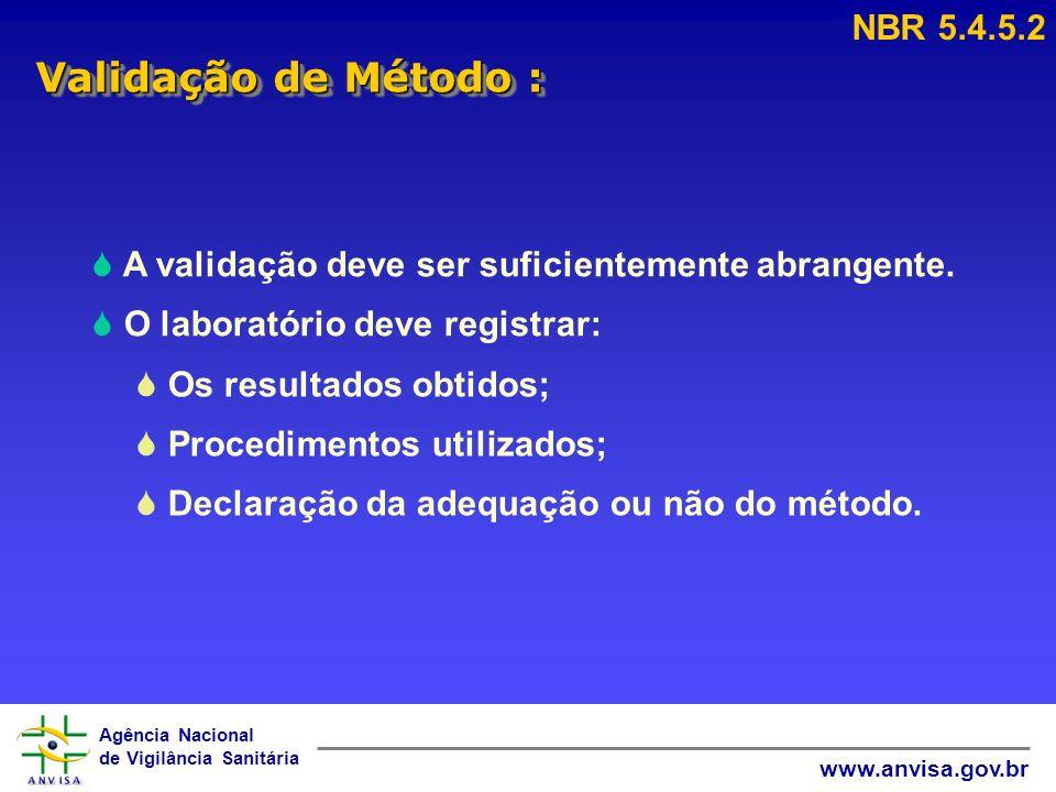 Validação de Método : NBR 5.4.5.2