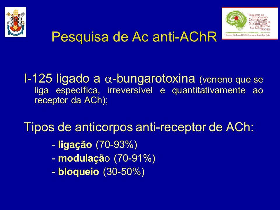 Pesquisa de Ac anti-AChR