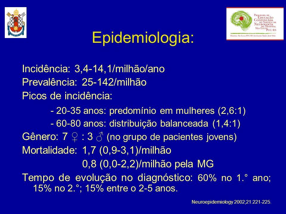 Epidemiologia: - 20-35 anos: predomínio em mulheres (2,6:1)
