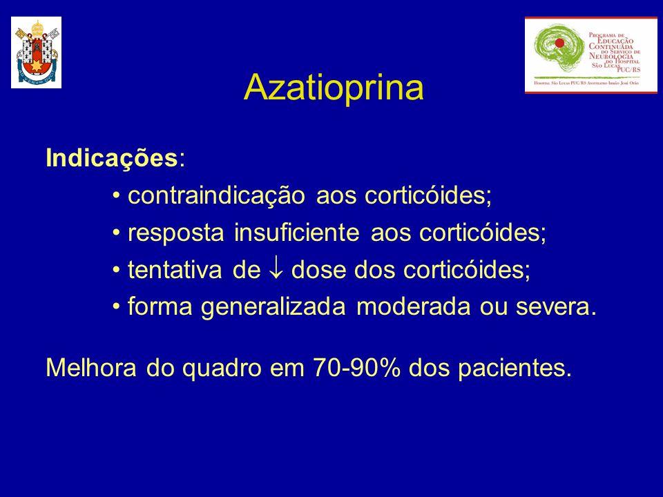 Azatioprina Indicações: • contraindicação aos corticóides;