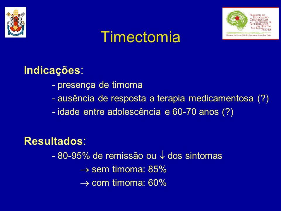 Timectomia Indicações: Resultados: - presença de timoma