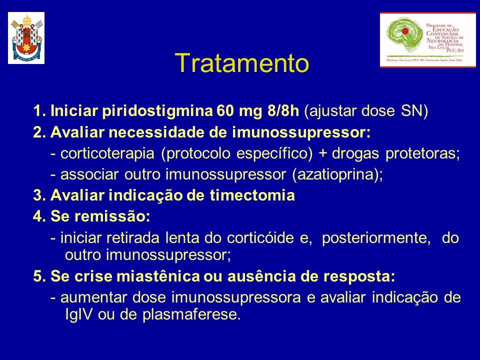 Tratamento 1. Iniciar piridostigmina 60 mg 8/8h (ajustar dose SN)
