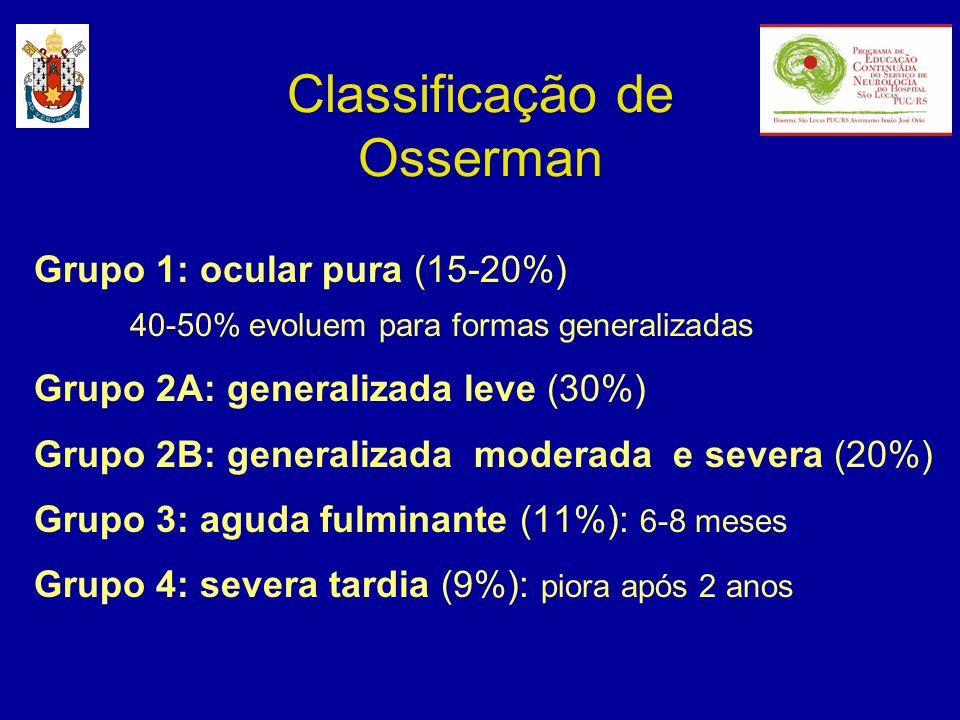 Classificação de Osserman