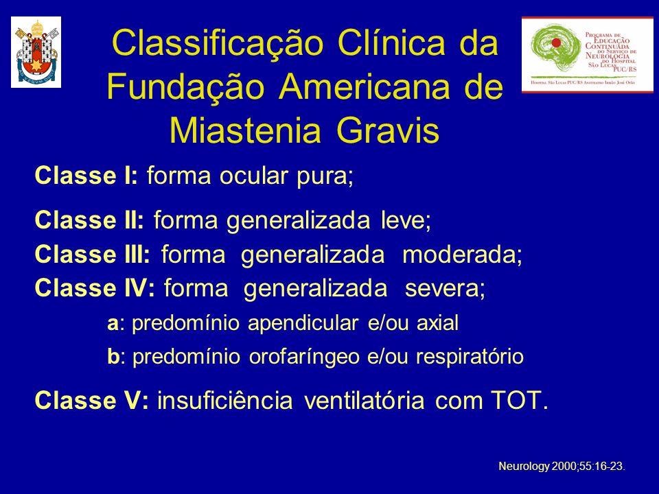 Classificação Clínica da Fundação Americana de Miastenia Gravis