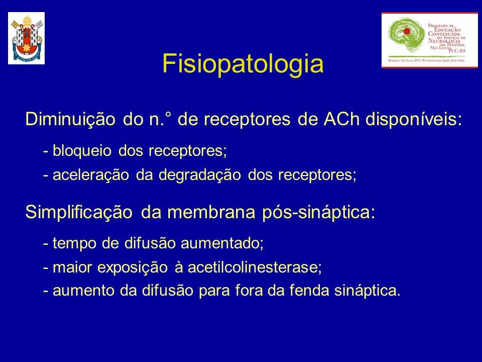 Fisiopatologia - tempo de difusão aumentado;