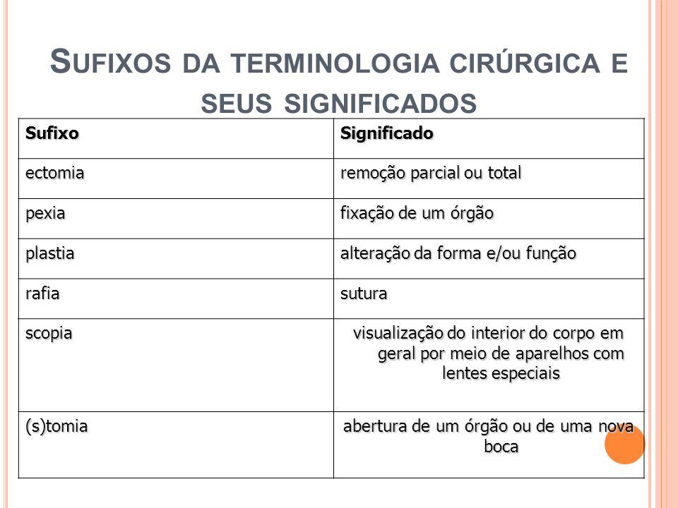 Sufixos da terminologia cirúrgica e seus significados