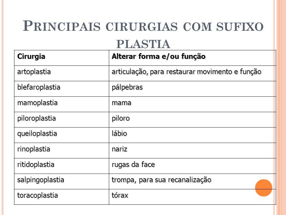 Principais cirurgias com sufixo plastia