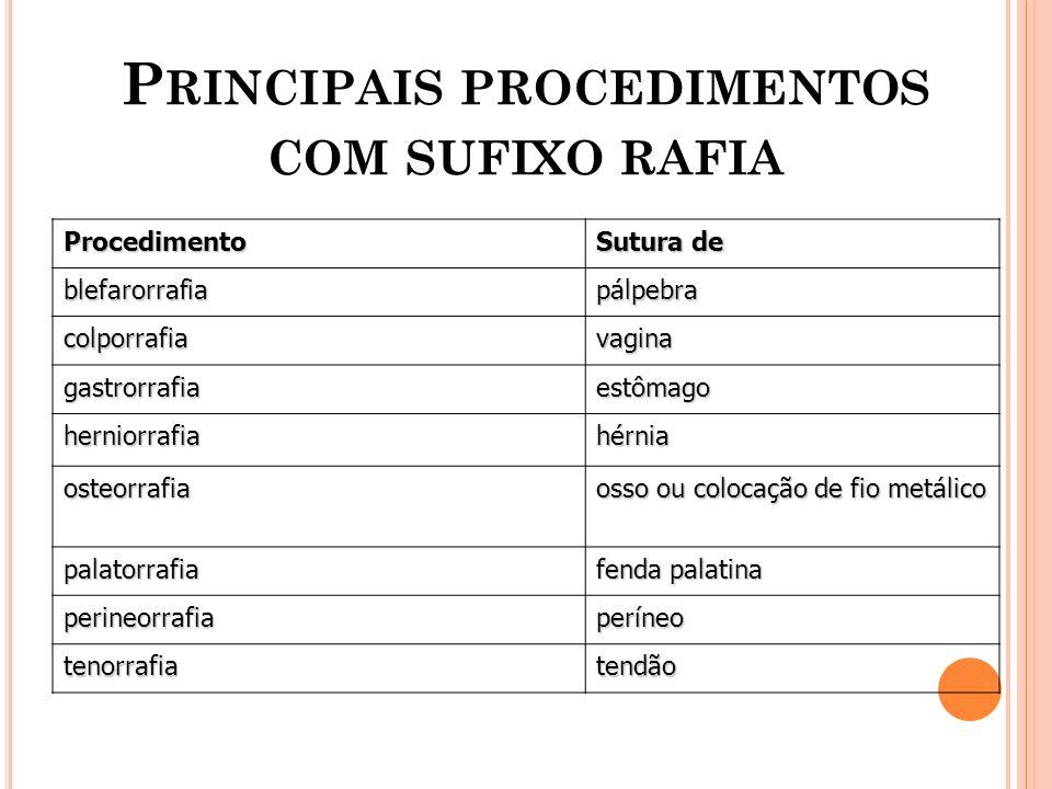 Principais procedimentos com sufixo rafia