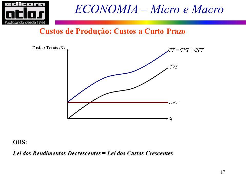 Custos de Produção: Custos a Curto Prazo