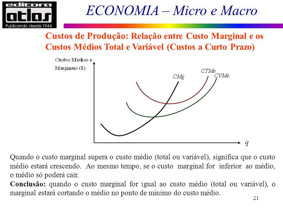 Custos de Produção: Relação entre Custo Marginal e os