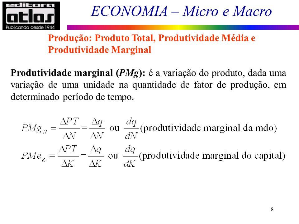 Produção: Produto Total, Produtividade Média e Produtividade Marginal