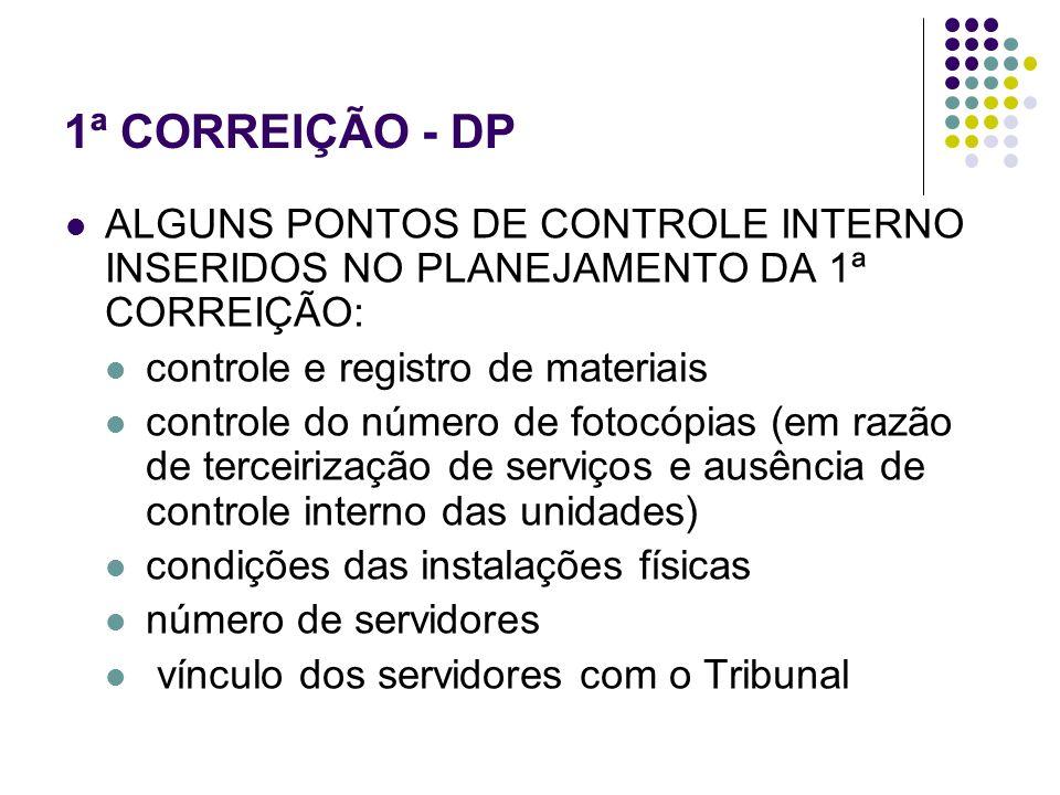 1ª CORREIÇÃO - DP ALGUNS PONTOS DE CONTROLE INTERNO INSERIDOS NO PLANEJAMENTO DA 1ª CORREIÇÃO: controle e registro de materiais.
