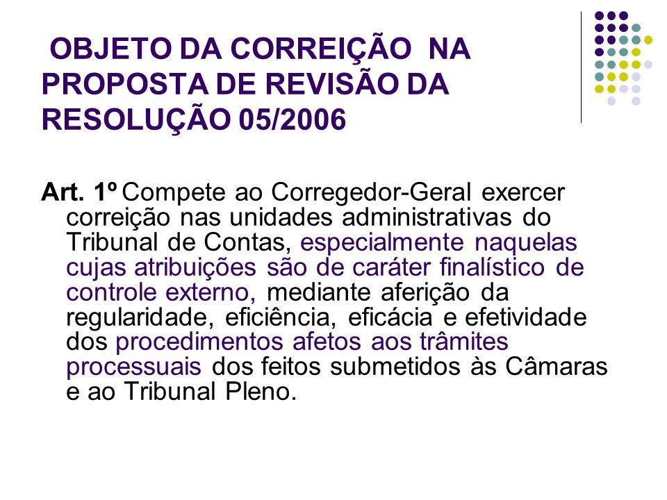 OBJETO DA CORREIÇÃO NA PROPOSTA DE REVISÃO DA RESOLUÇÃO 05/2006
