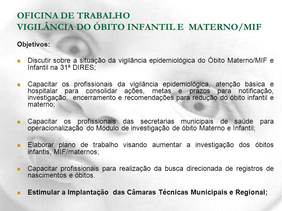 OFICINA DE TRABALHO VIGILÂNCIA DO ÓBITO INFANTIL E MATERNO/MIF