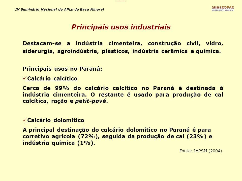 Principais Usos Industriais
